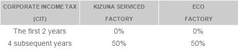 Tax_incentives_Kizuna_longan2