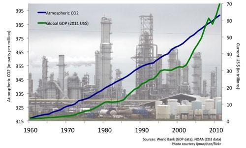 kizuna-economic-growth-and-environmental-protection-1