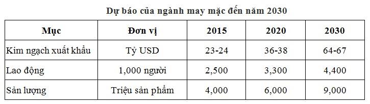 kizuna-news-garment-trend-in-vietnam